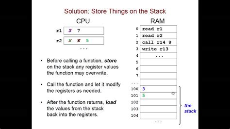 Using the Stack in Assembly Language - YouTube